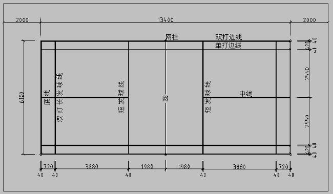 羽毛球场尺寸图