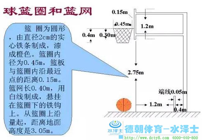 德朝体育篮球场尺寸