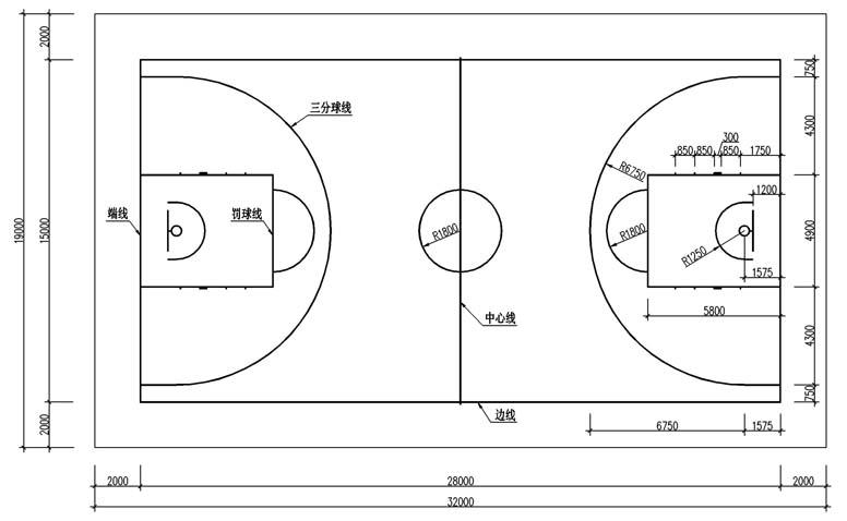 篮球场尺寸